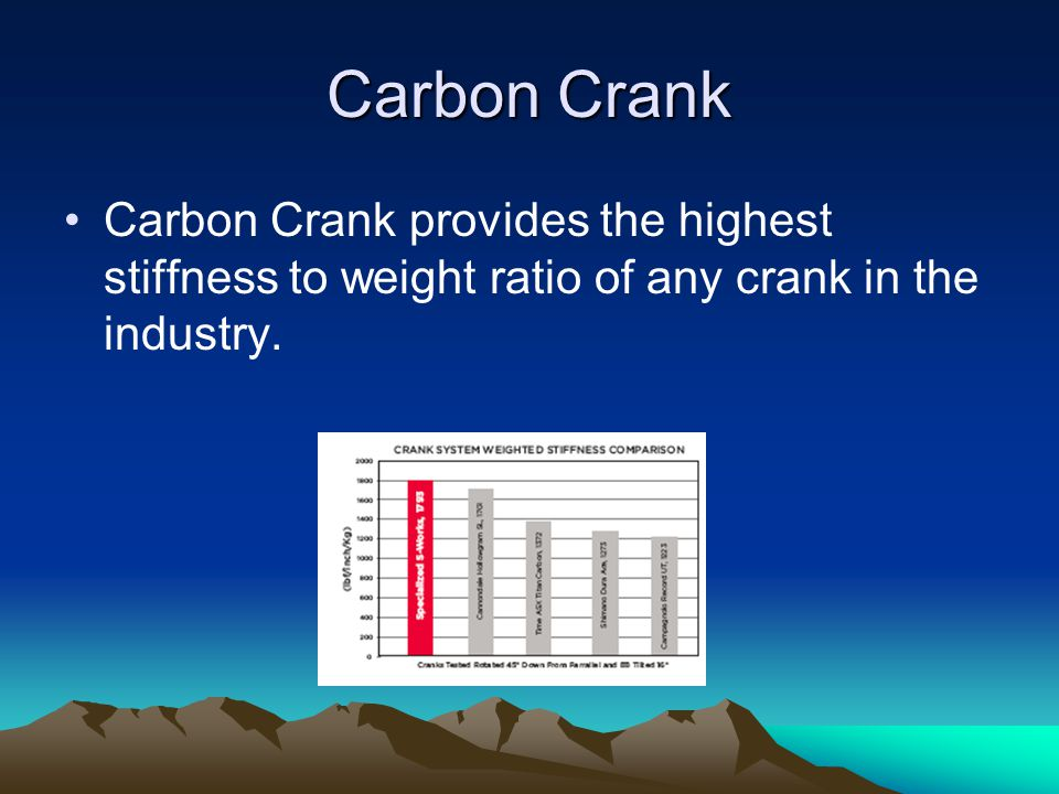 Carbon Crank Carbon Crank provides the highest stiffness to weight ratio of any crank in the industry.