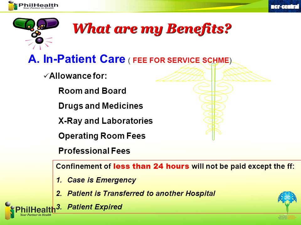 What are my Benefits A. In-Patient Care ( FEE FOR SERVICE SCHME)