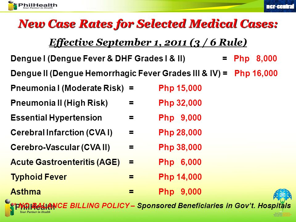 New Case Rates for Selected Medical Cases: