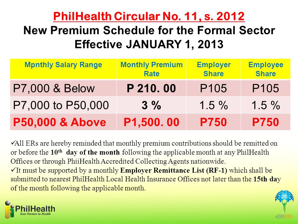 PhilHealth Circular No. 11, s. 2012
