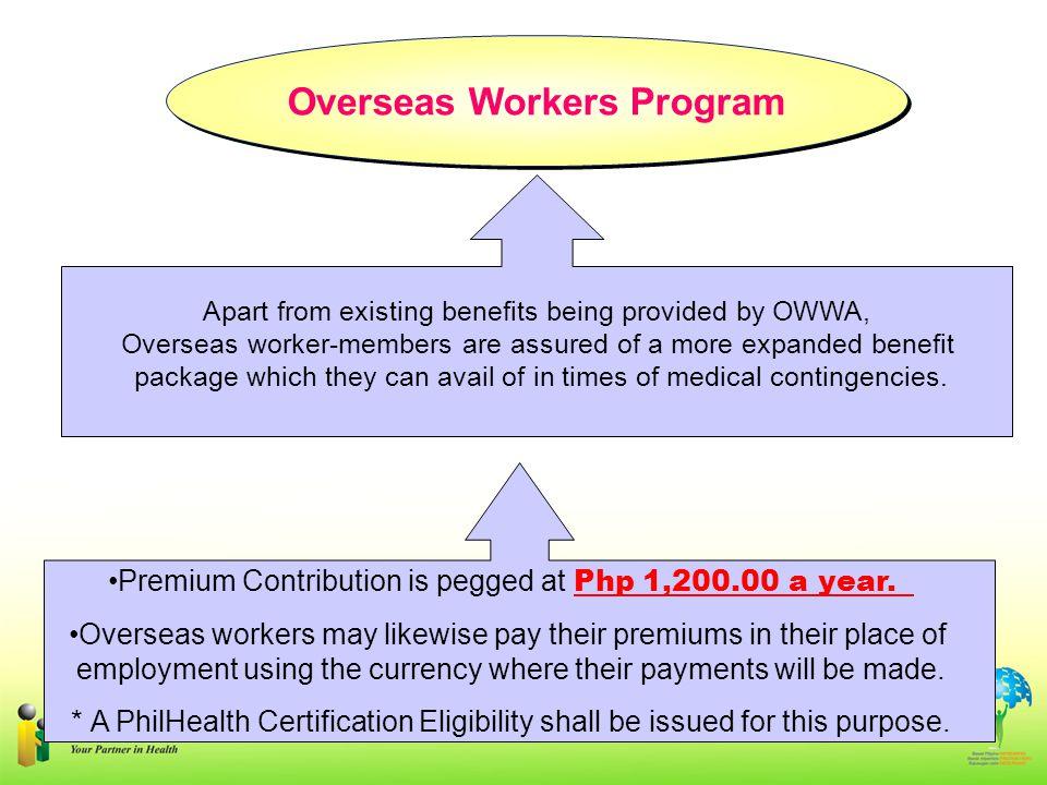 Overseas Workers Program