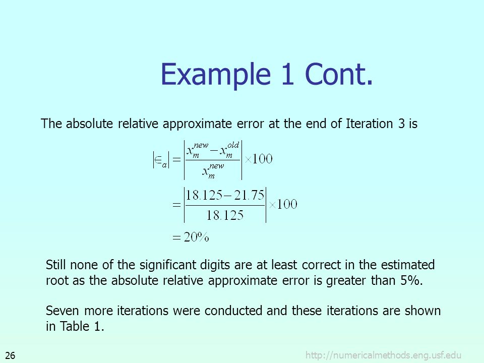 Example 1 Cont. The absolute relative approximate error at the end of Iteration 3 is.