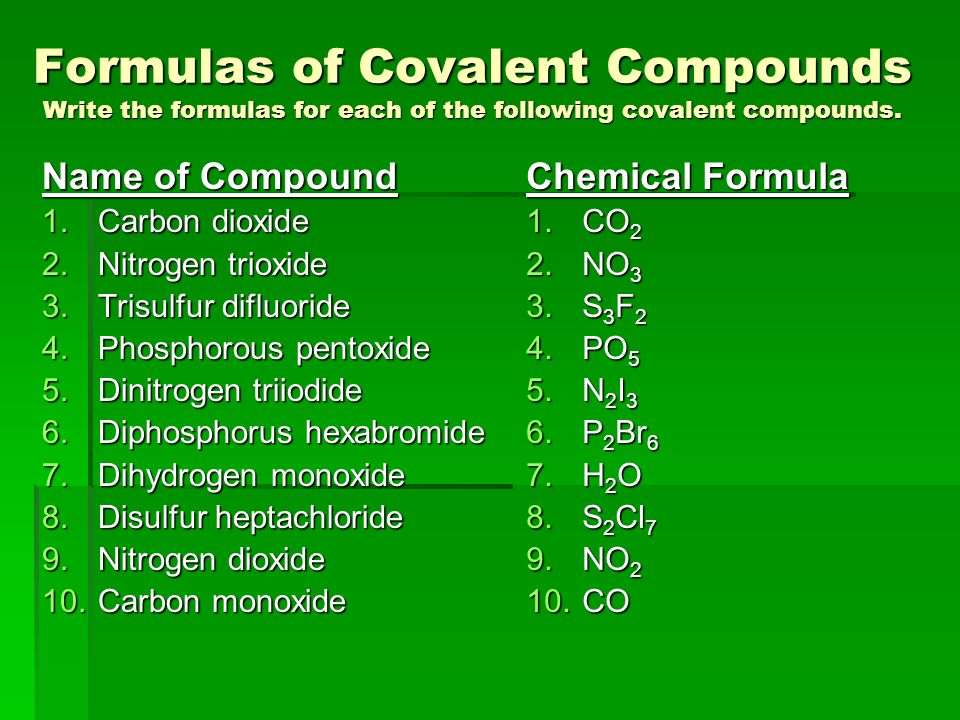 Formulas of Covalent Compounds Write the formulas for each of the following covalent compounds.