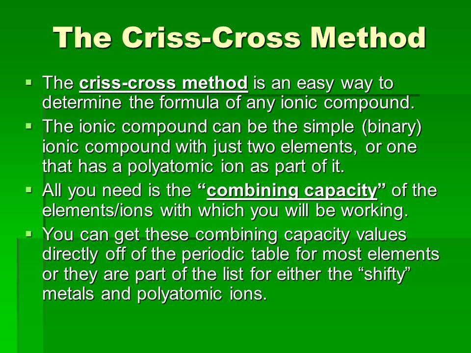 The Criss-Cross Method