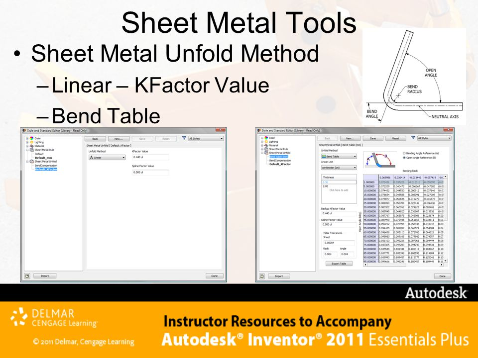 Sheet Metal Tools Sheet Metal Unfold Method Linear – KFactor Value