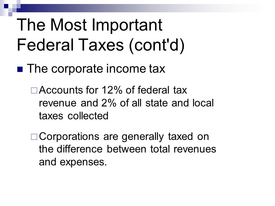 The Most Important Federal Taxes (cont d)
