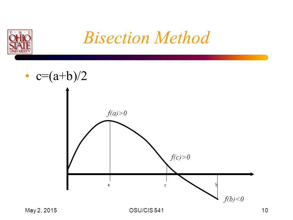 Bisection Method c=(a+b)/2 f(a)>0 f(c)>0 f(b)<0