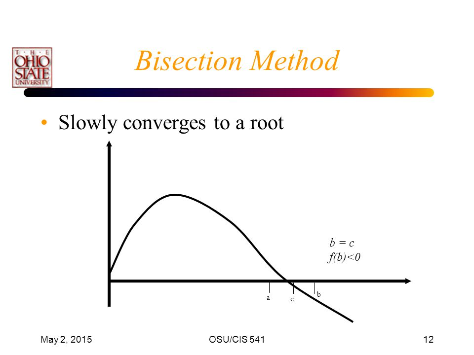 Bisection Method Slowly converges to a root b = c f(b)<0