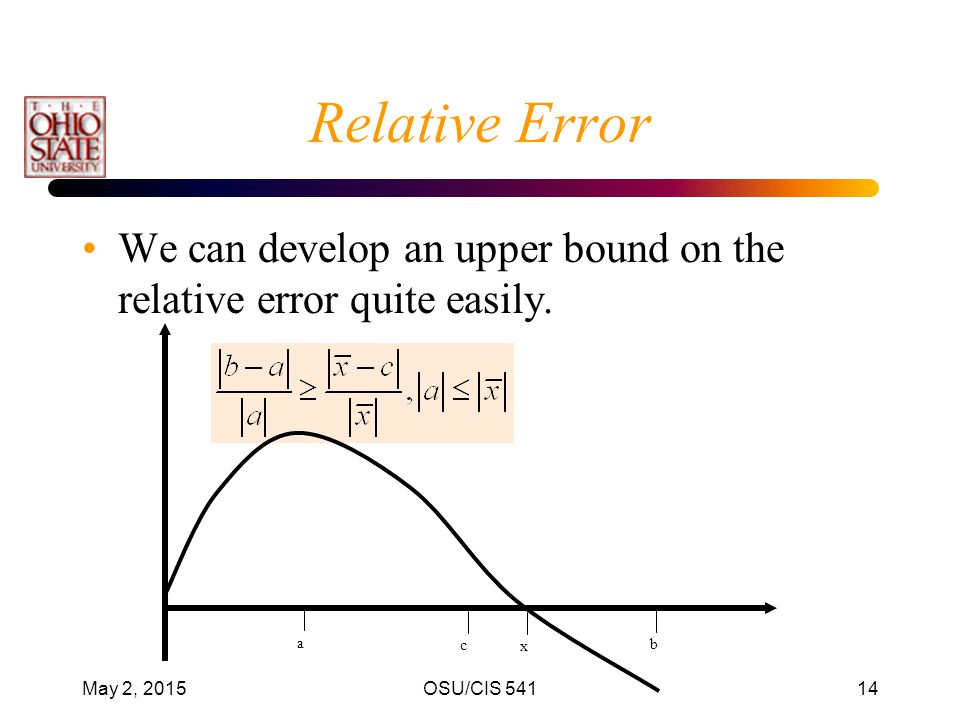Relative Error We can develop an upper bound on the relative error quite easily. a. b. c. x. April 14, 2017.