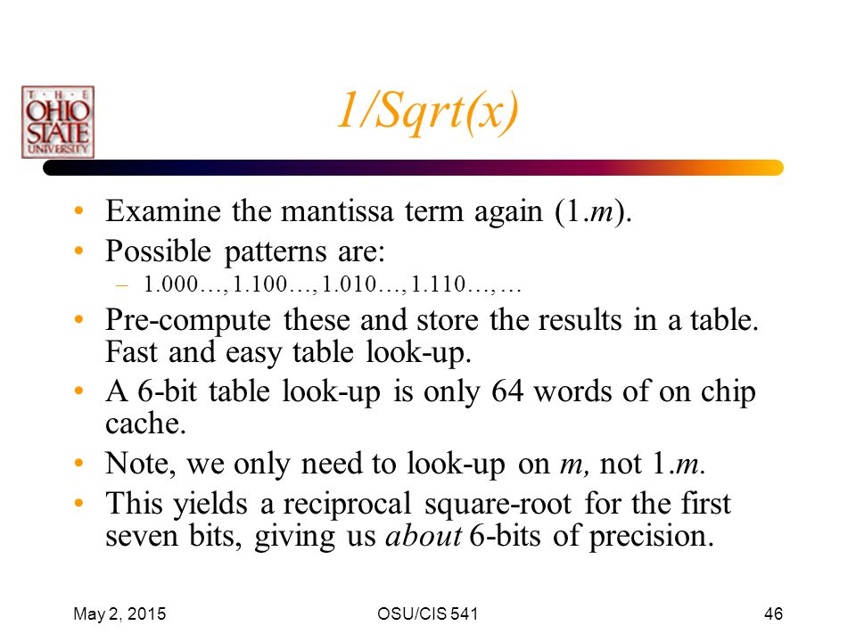 1/Sqrt(x) Examine the mantissa term again (1.m).