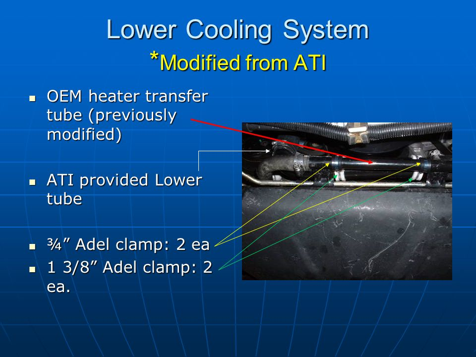 Lower Cooling System *Modified from ATI