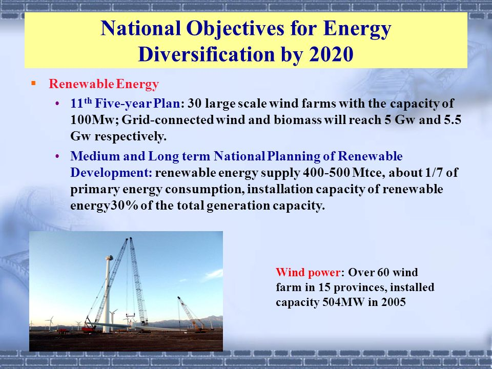 National Objectives for Energy Diversification by 2020