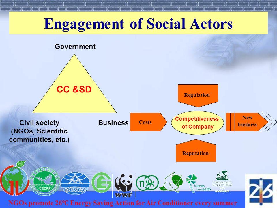 Engagement of Social Actors