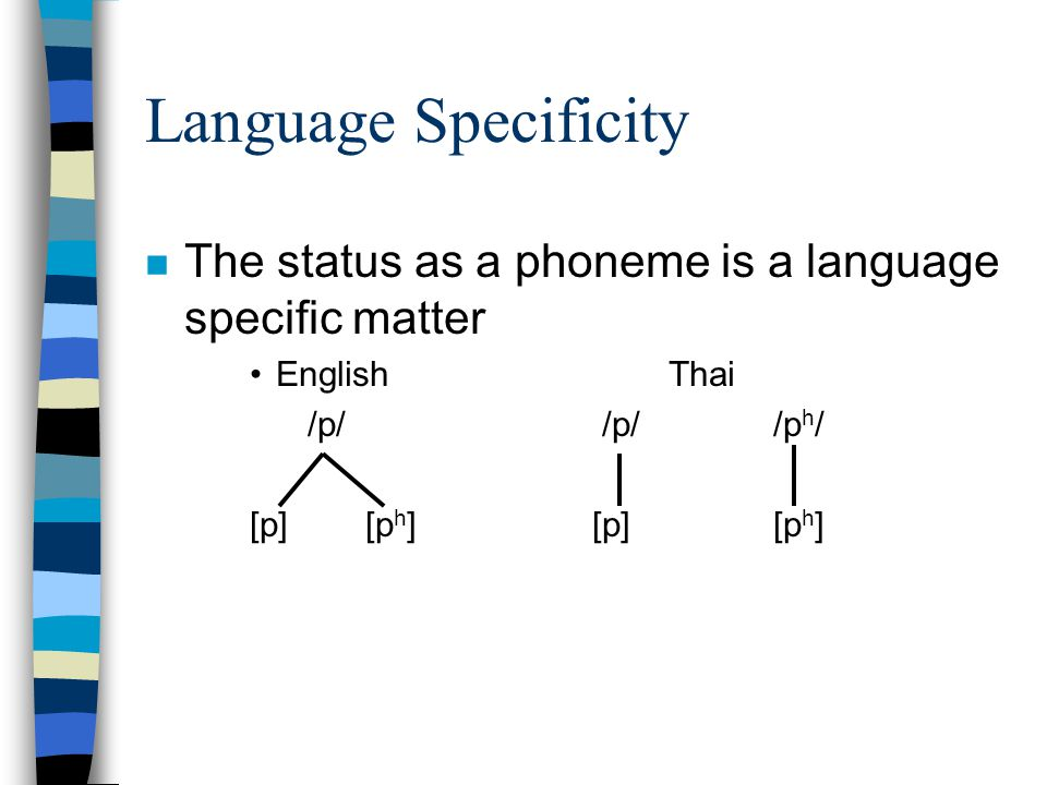 Language Specificity The status as a phoneme is a language specific matter. English Thai. /p/ /p/ /ph/