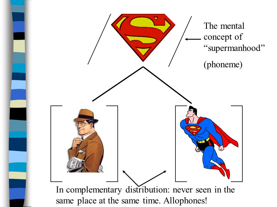 The mental concept of supermanhood