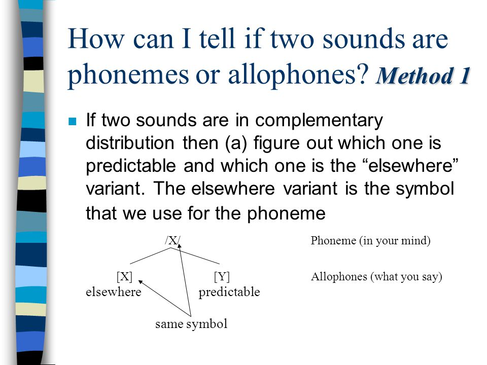 How can I tell if two sounds are phonemes or allophones Method 1