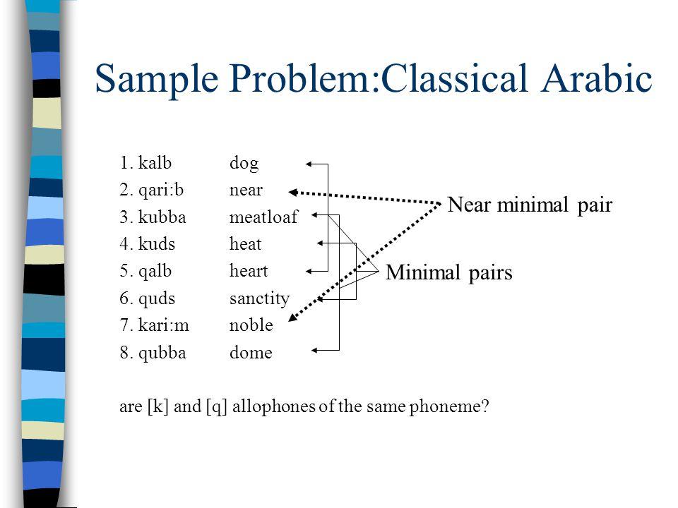 Sample Problem:Classical Arabic