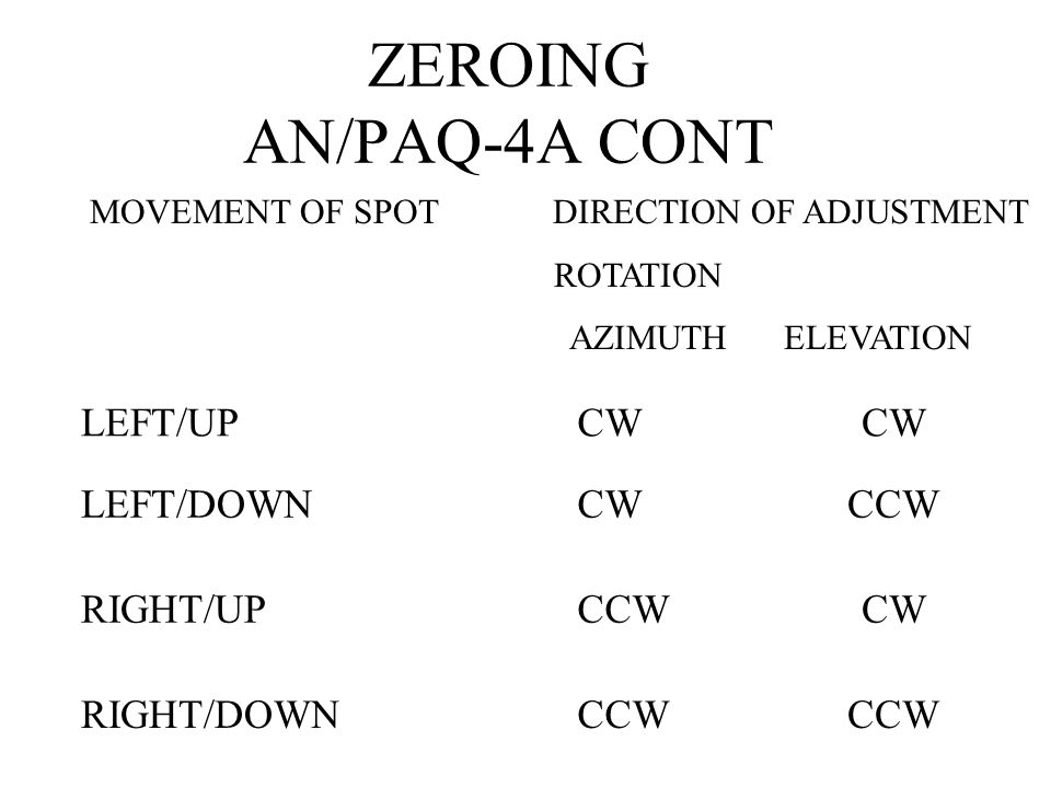 ZEROING AN/PAQ-4A CONT LEFT/UP CW LEFT/DOWN CCW RIGHT/UP RIGHT/DOWN