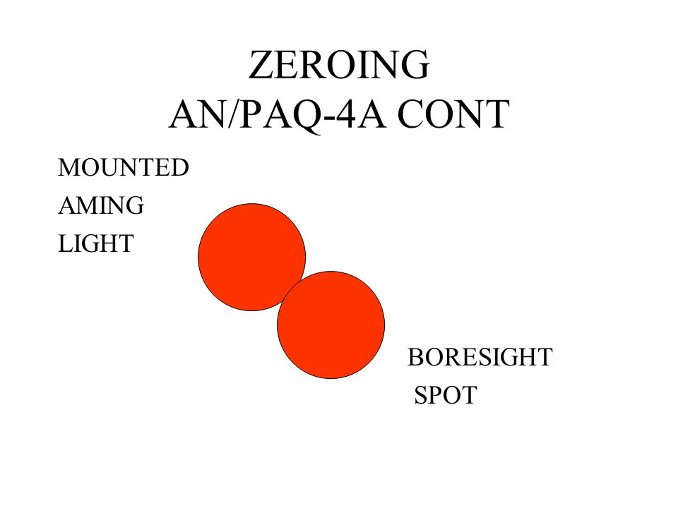 ZEROING AN/PAQ-4A CONT MOUNTED AMING LIGHT BORESIGHT SPOT
