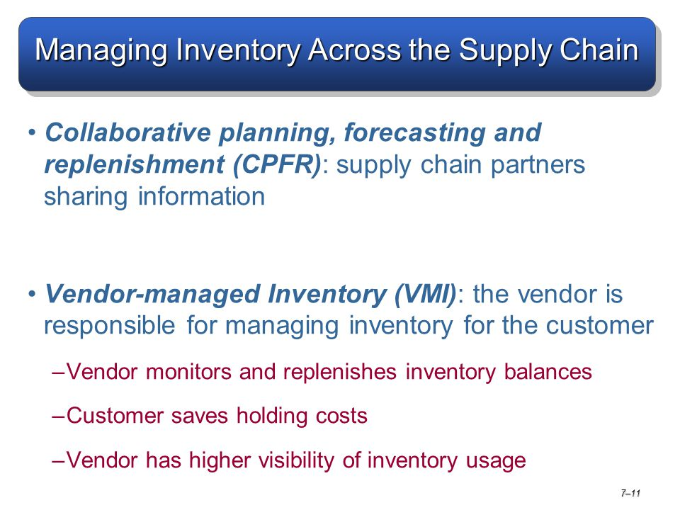 Managing Inventory Across the Supply Chain