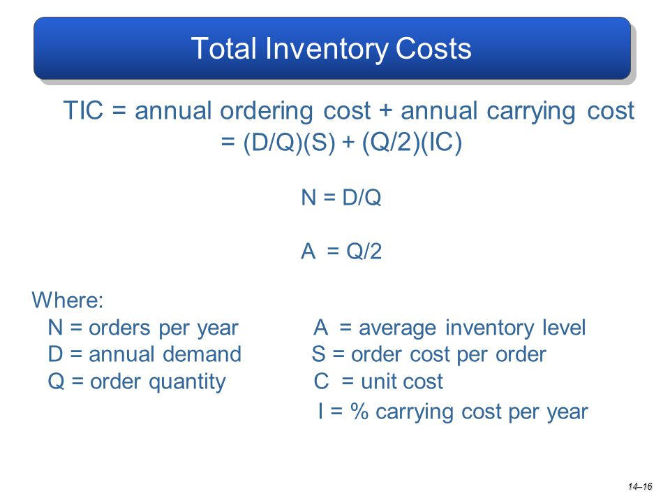 TIC = annual ordering cost + annual carrying cost