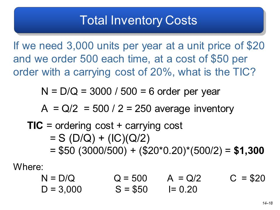 N = D/Q = 3000 / 500 = 6 order per year