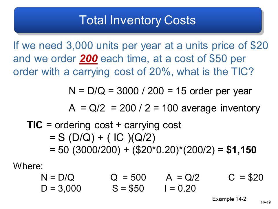 N = D/Q = 3000 / 200 = 15 order per year