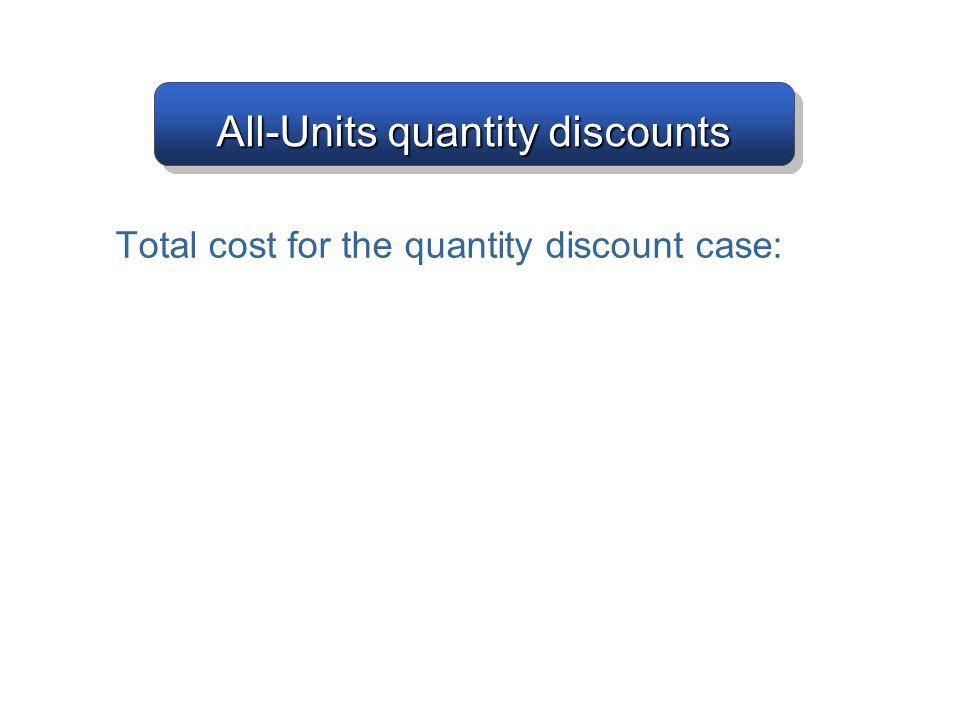 All-Units quantity discounts