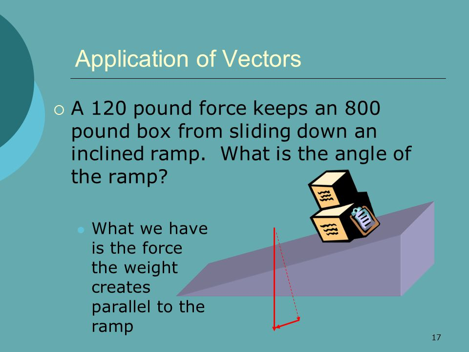 Application of Vectors