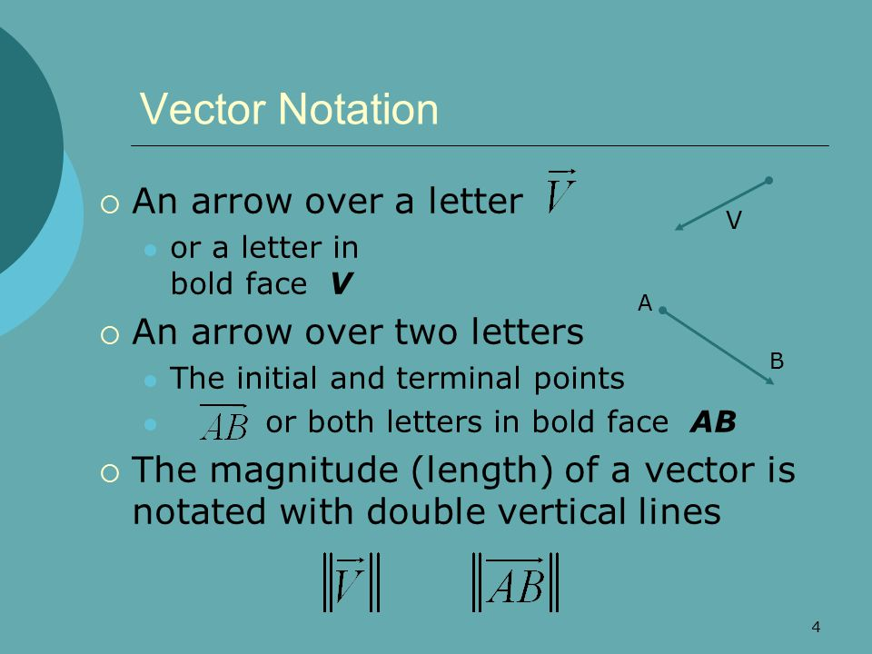 Vector Notation An arrow over a letter An arrow over two letters