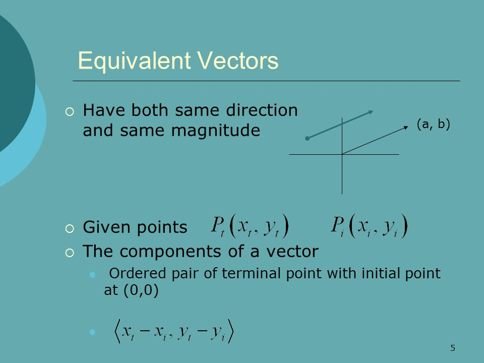 Equivalent Vectors Have both same direction and same magnitude