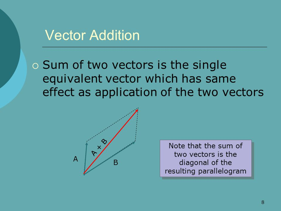 Vector Addition Sum of two vectors is the single equivalent vector which has same effect as application of the two vectors.