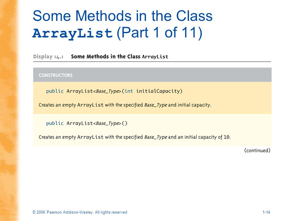Some Methods in the Class ArrayList (Part 1 of 11)