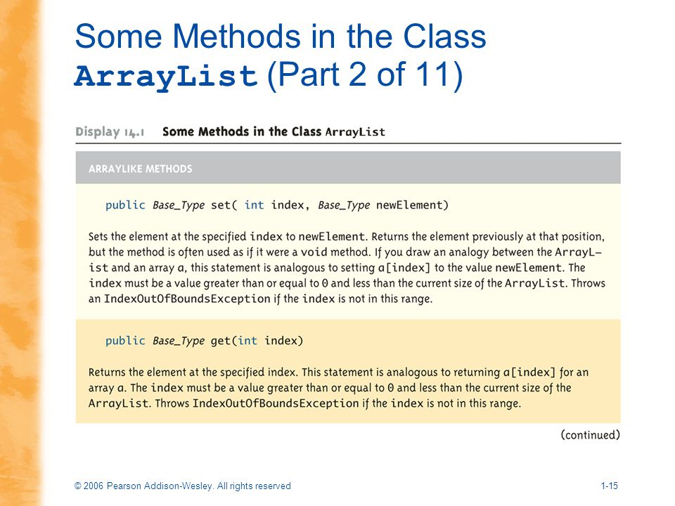 Some Methods in the Class ArrayList (Part 2 of 11)