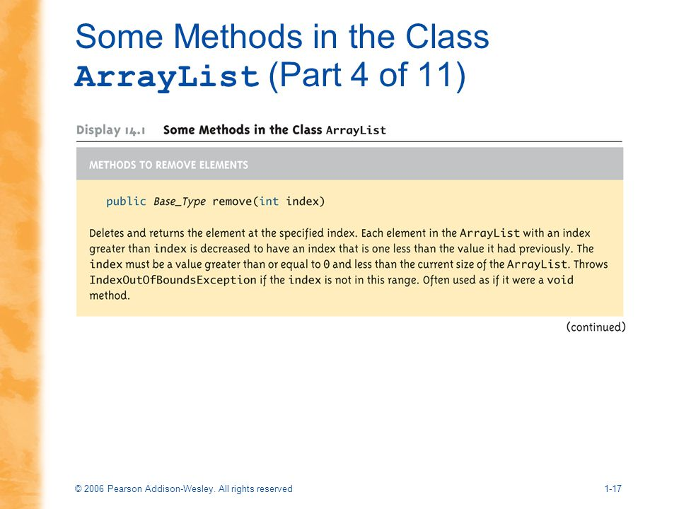 Some Methods in the Class ArrayList (Part 4 of 11)