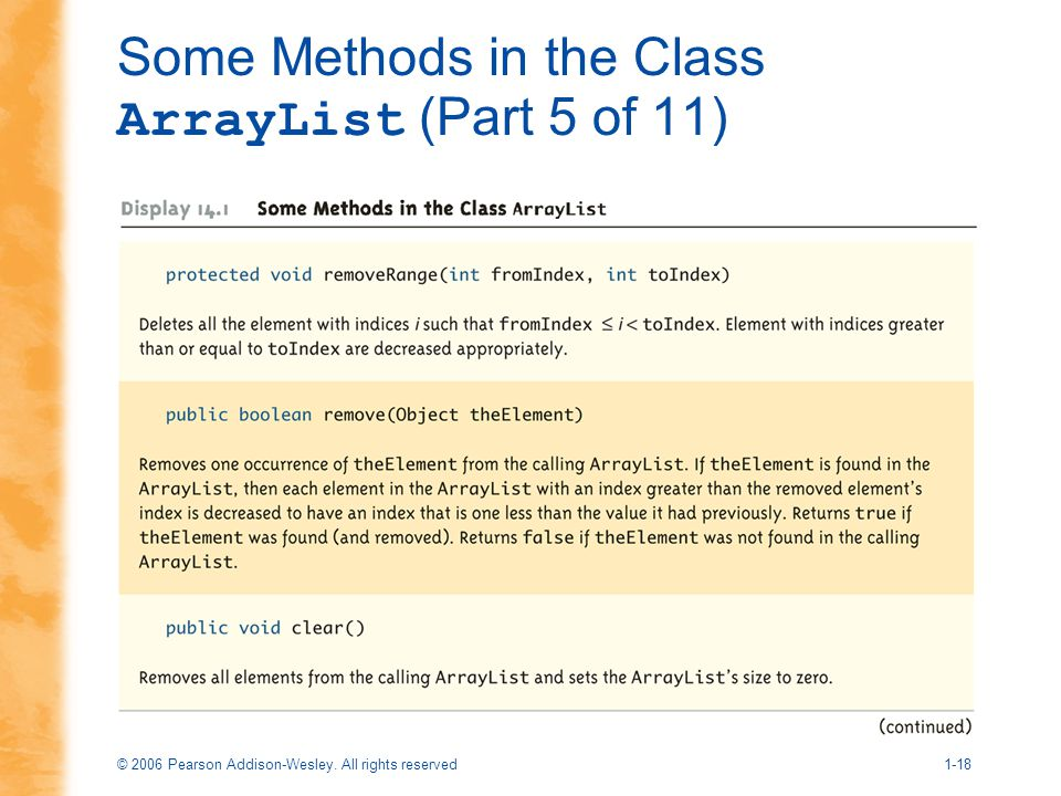 Some Methods in the Class ArrayList (Part 5 of 11)