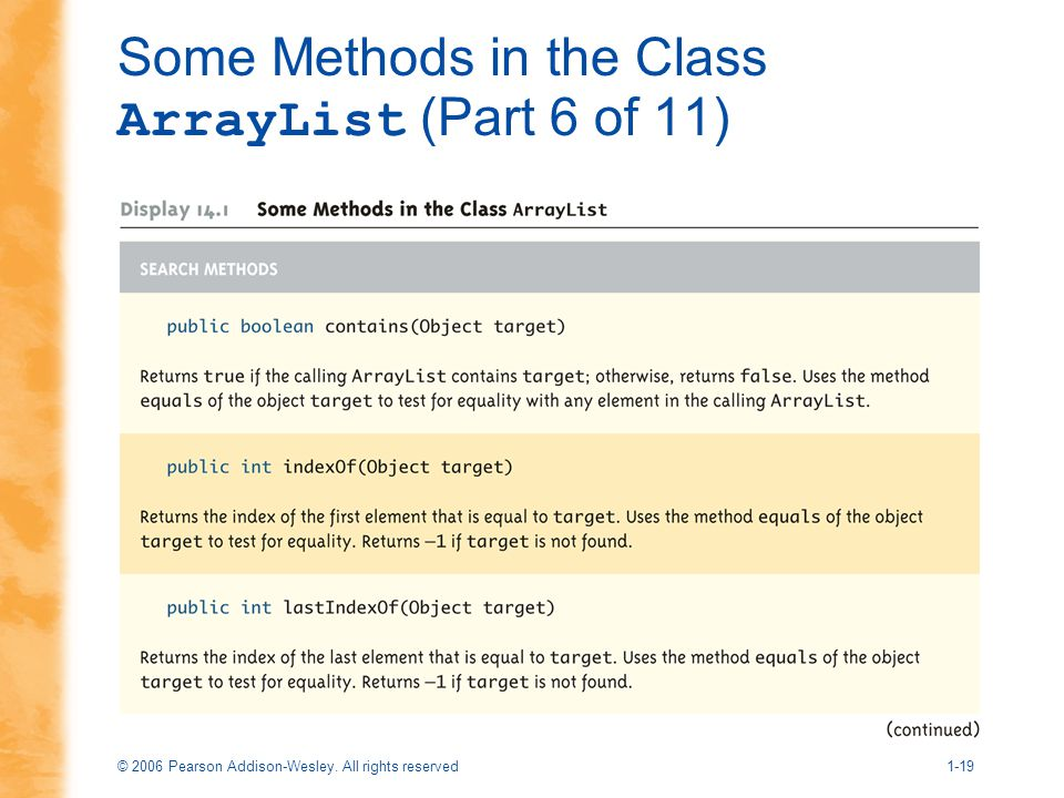 Some Methods in the Class ArrayList (Part 6 of 11)