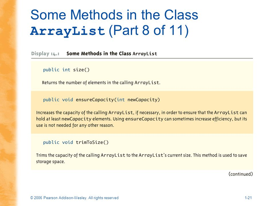 Some Methods in the Class ArrayList (Part 8 of 11)