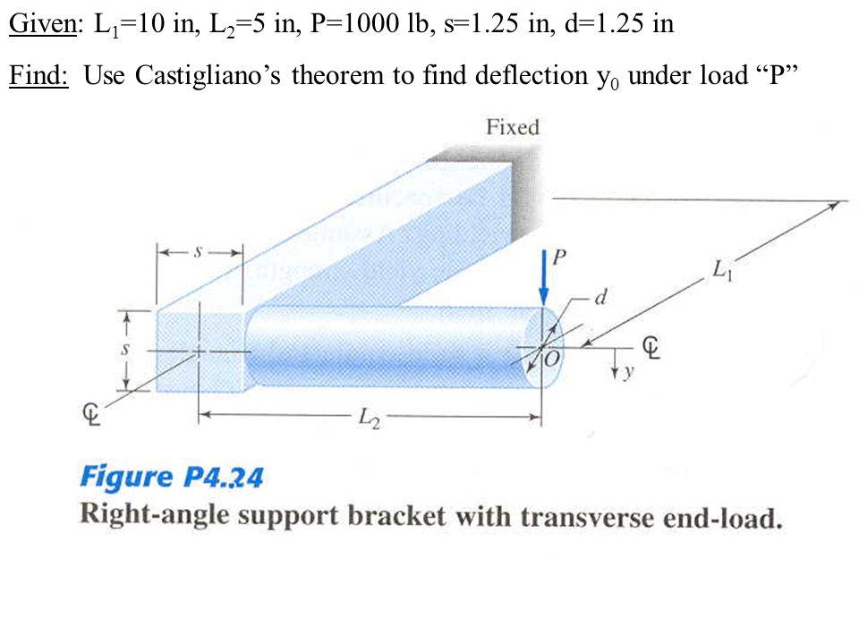 Given: L1=10 in, L2=5 in, P=1000 lb, s=1.25 in, d=1.25 in
