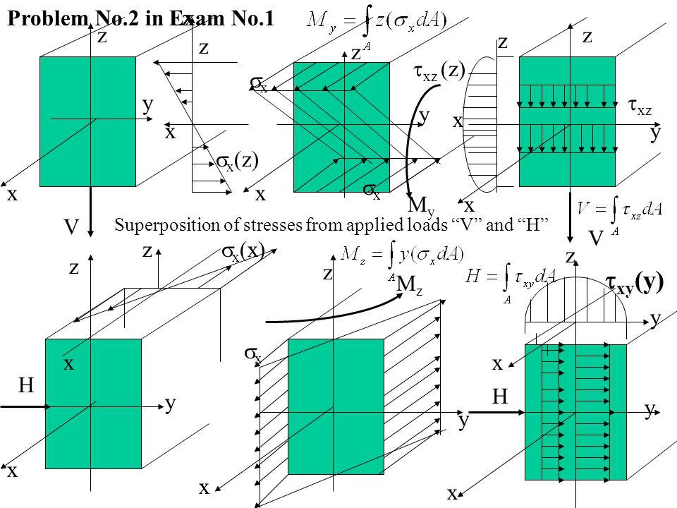xy(y) Problem No.2 in Exam No.1 z z z z z z xz (z) x y xz y x x y