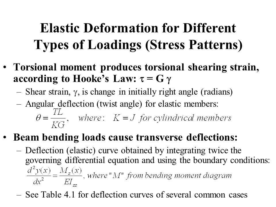 Elastic Deformation for Different Types of Loadings (Stress Patterns)