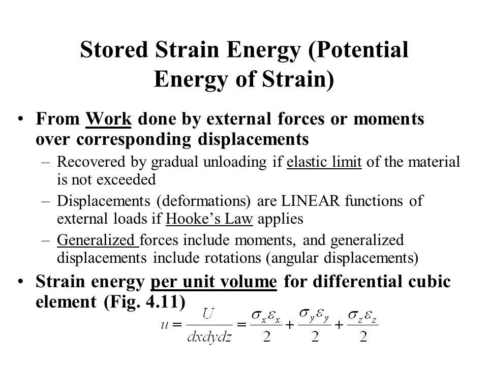 Stored Strain Energy (Potential Energy of Strain)