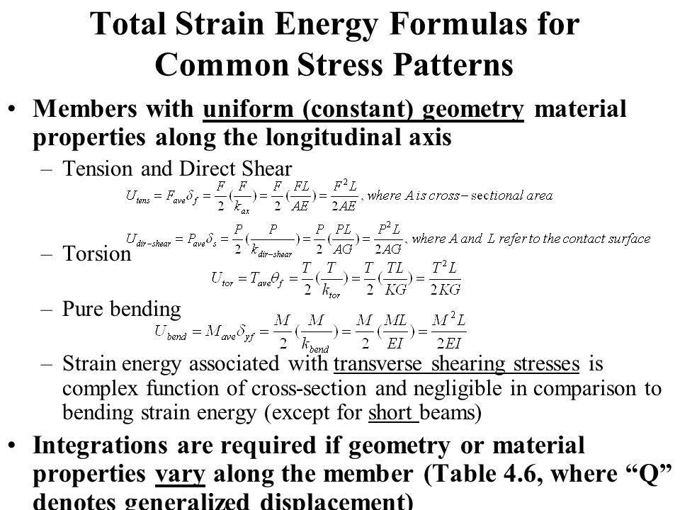 Total Strain Energy Formulas for Common Stress Patterns