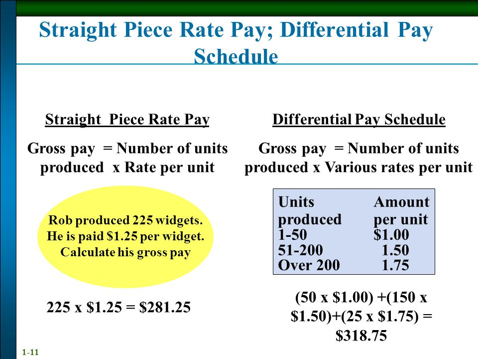 Straight Piece Rate Pay; Differential Pay Schedule