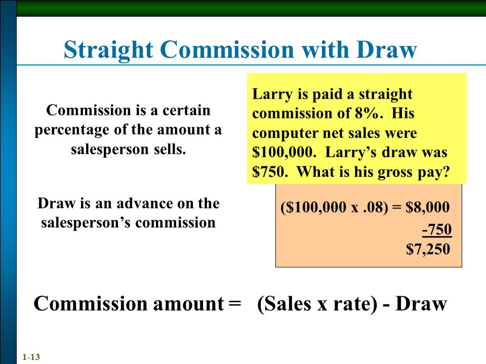 Straight Commission with Draw