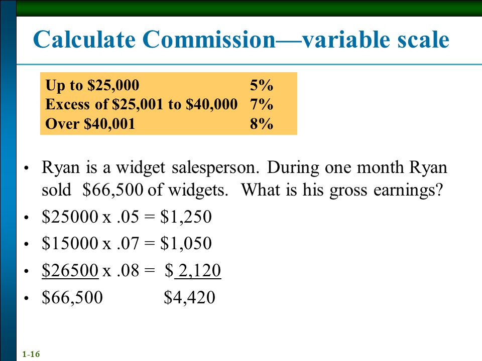Calculate Commission—variable scale
