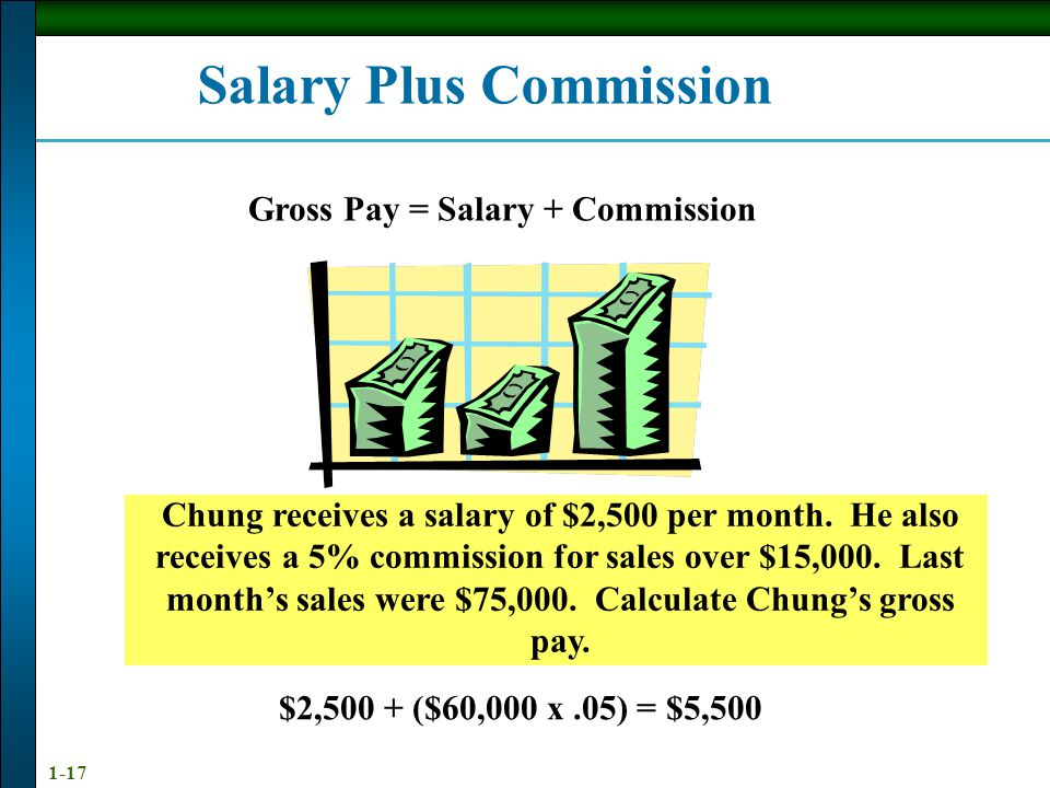 Salary Plus Commission