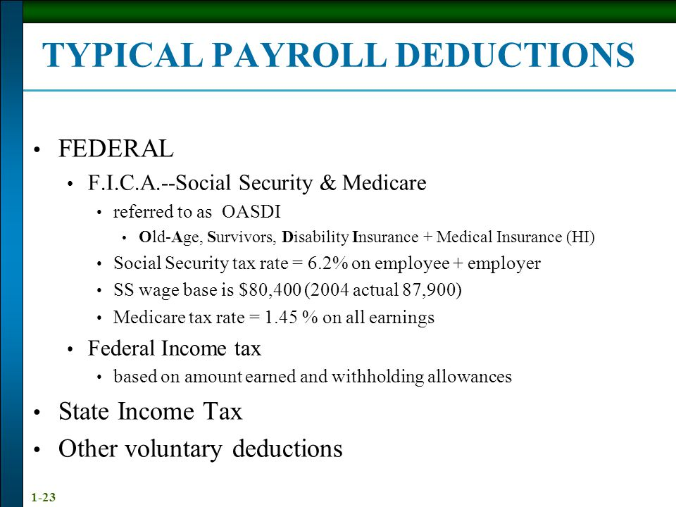 TYPICAL PAYROLL DEDUCTIONS