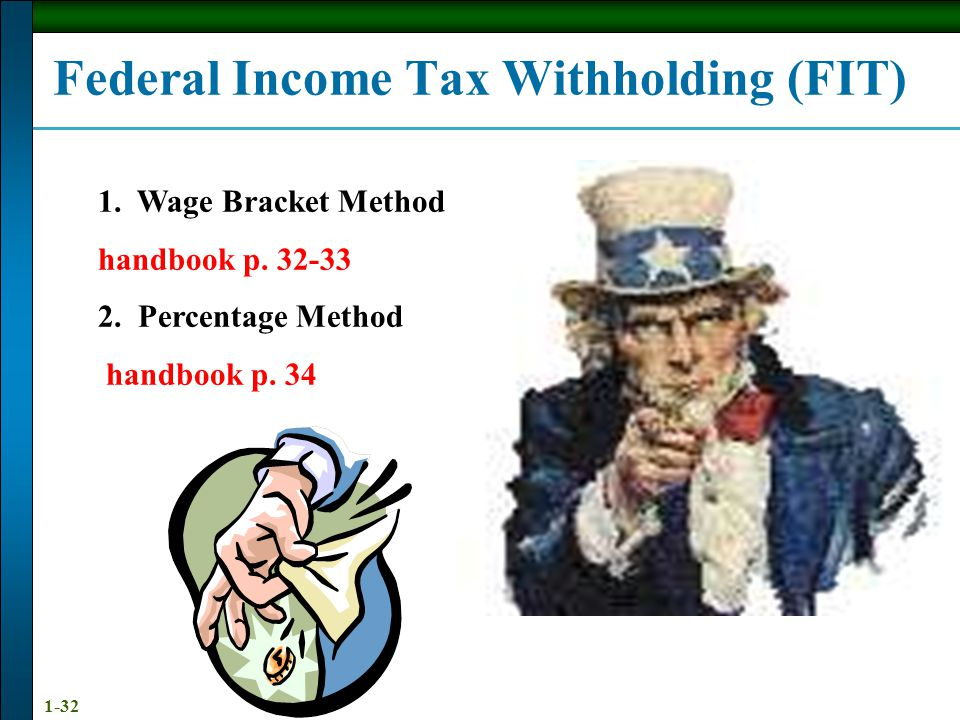 Federal Income Tax Withholding (FIT)
