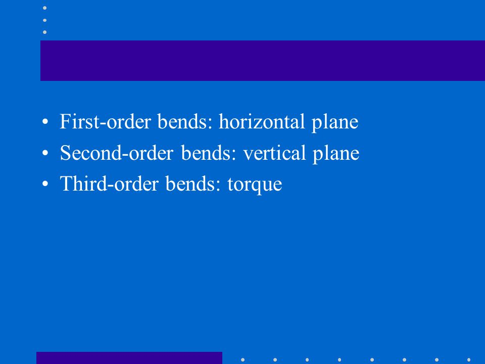 First-order bends: horizontal plane